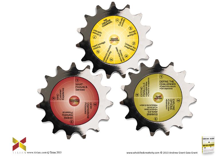 TheCreativeConnectionCogwheels