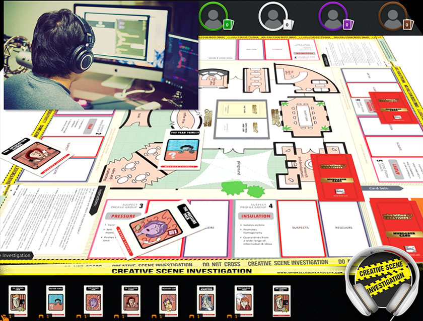 WKC Gameboard Digital facilitated training remote